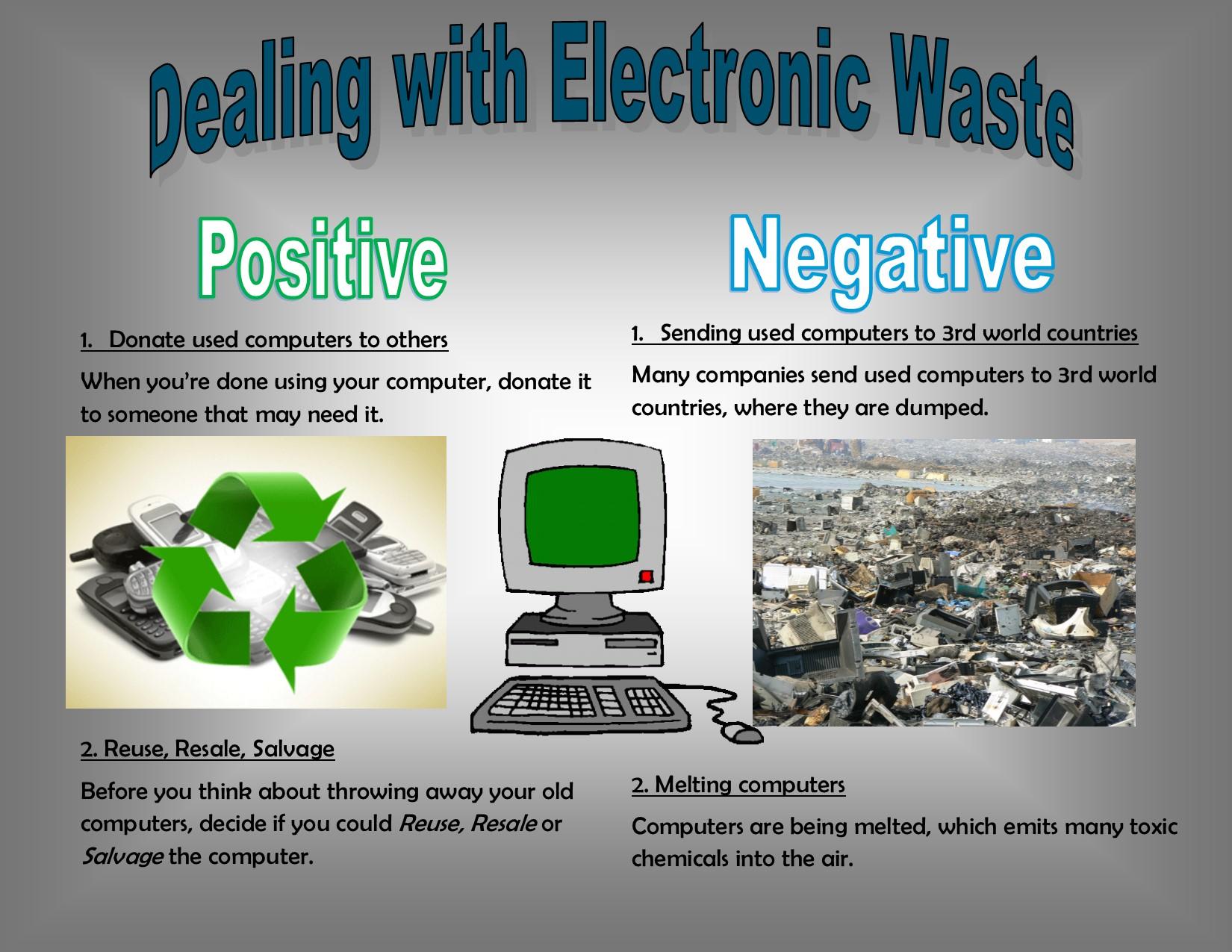 ई-कचरे का निपटान